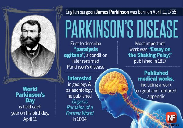 Parkinson's disease essay