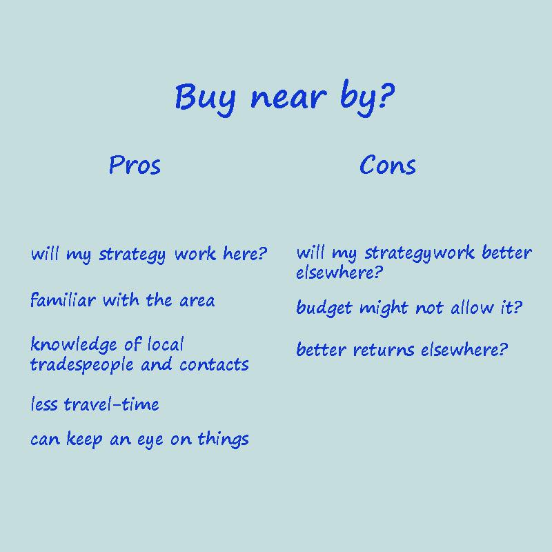 Buy Near By